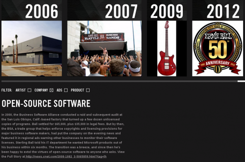 Ernie_Ball_50_Years