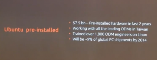 presented over a year ago. prediction- 9% share by 2014