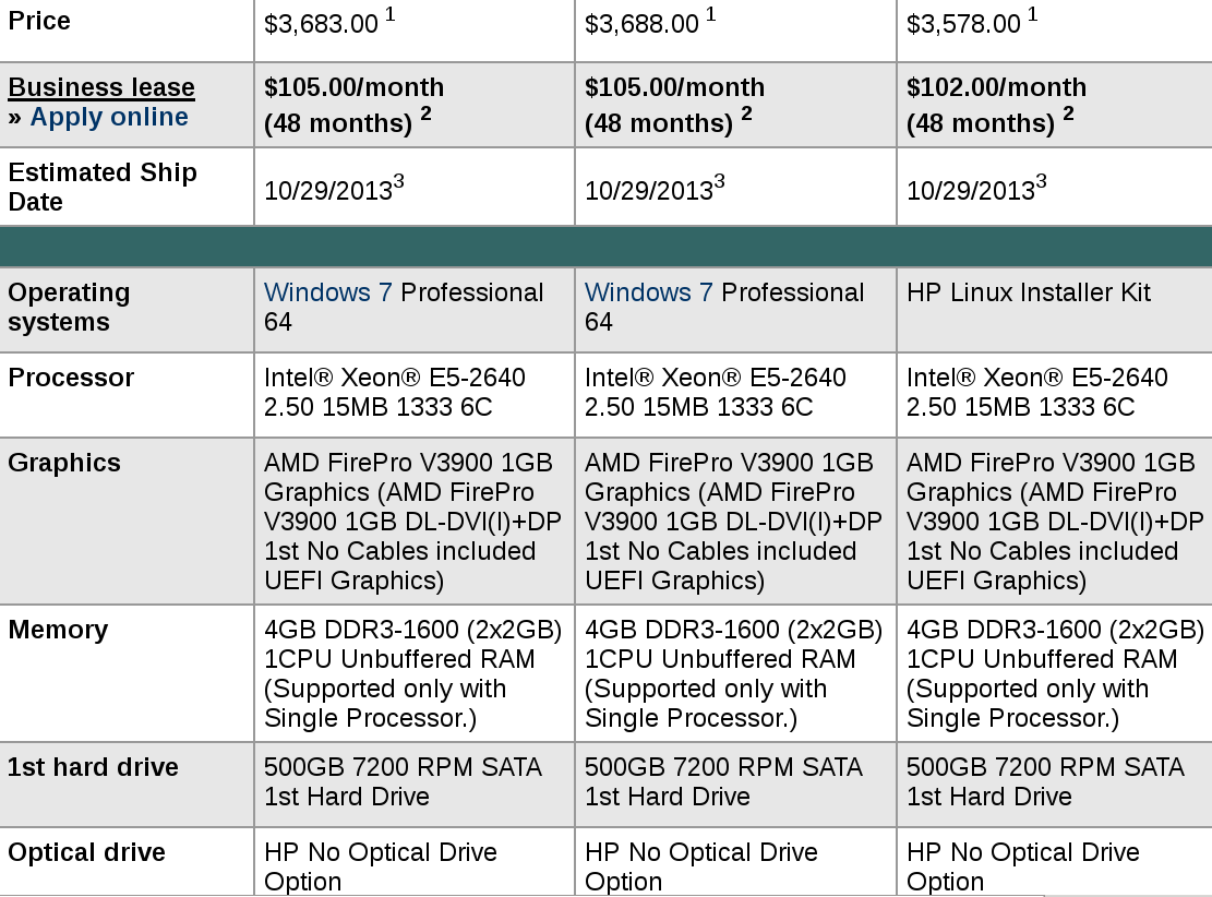 HP_workstations_comparison